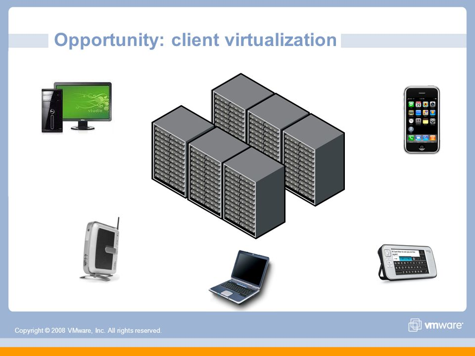 Copyright © 2008 VMware, Inc. All rights reserved. Opportunity: client virtualization