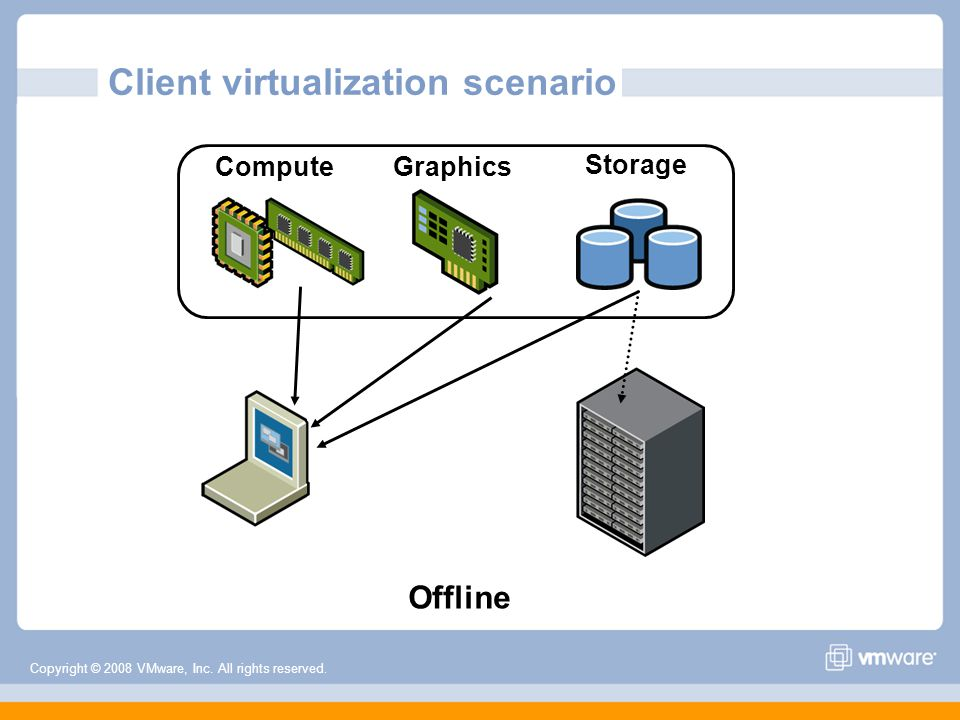 Copyright © 2008 VMware, Inc. All rights reserved.