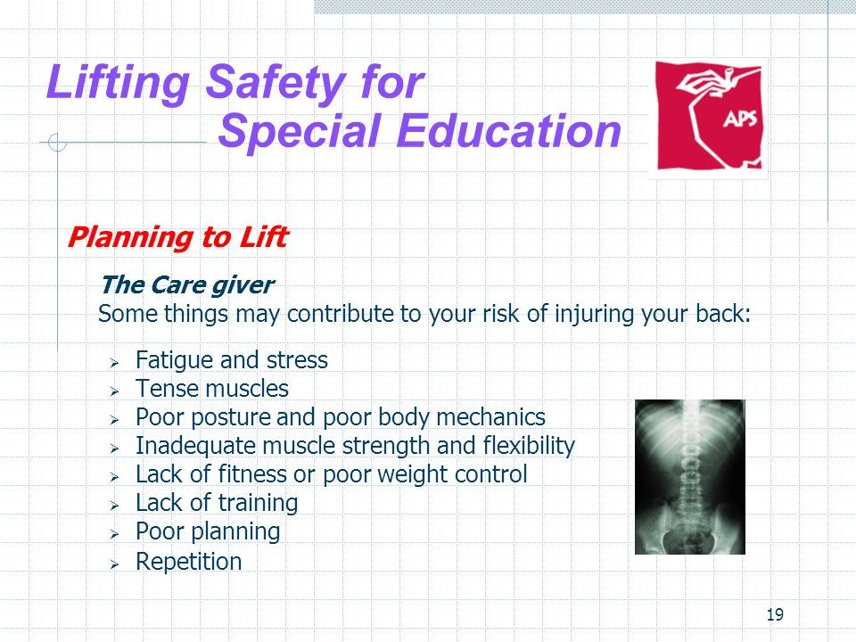 19 Lifting Safety for Special Education Planning to Lift The Care giver Some things may contribute to your risk of injuring your back: Fatigue and str