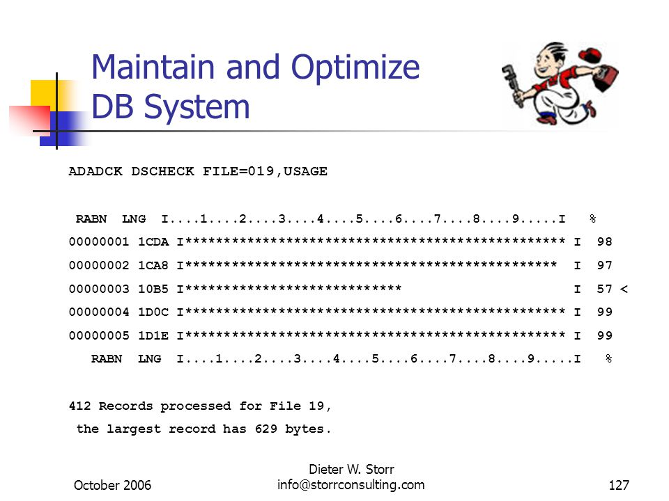 October 2006 Dieter W. Storr info@storrconsulting.com127 Maintain and Optimize DB System ADADCK DSCHECK FILE=019,USAGE RABN LNG I....1....2....3....4.