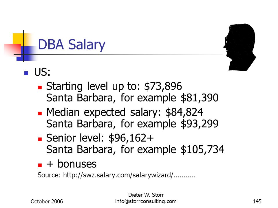 October 2006 Dieter W. Storr info@storrconsulting.com145 DBA Salary US: Starting level up to: $73,896 Santa Barbara, for example $81,390 Median expect