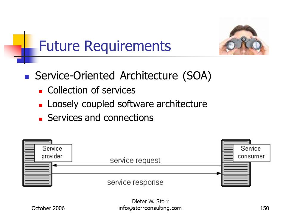 October 2006 Dieter W. Storr info@storrconsulting.com150 Future Requirements Service-Oriented Architecture (SOA) Collection of services Loosely couple