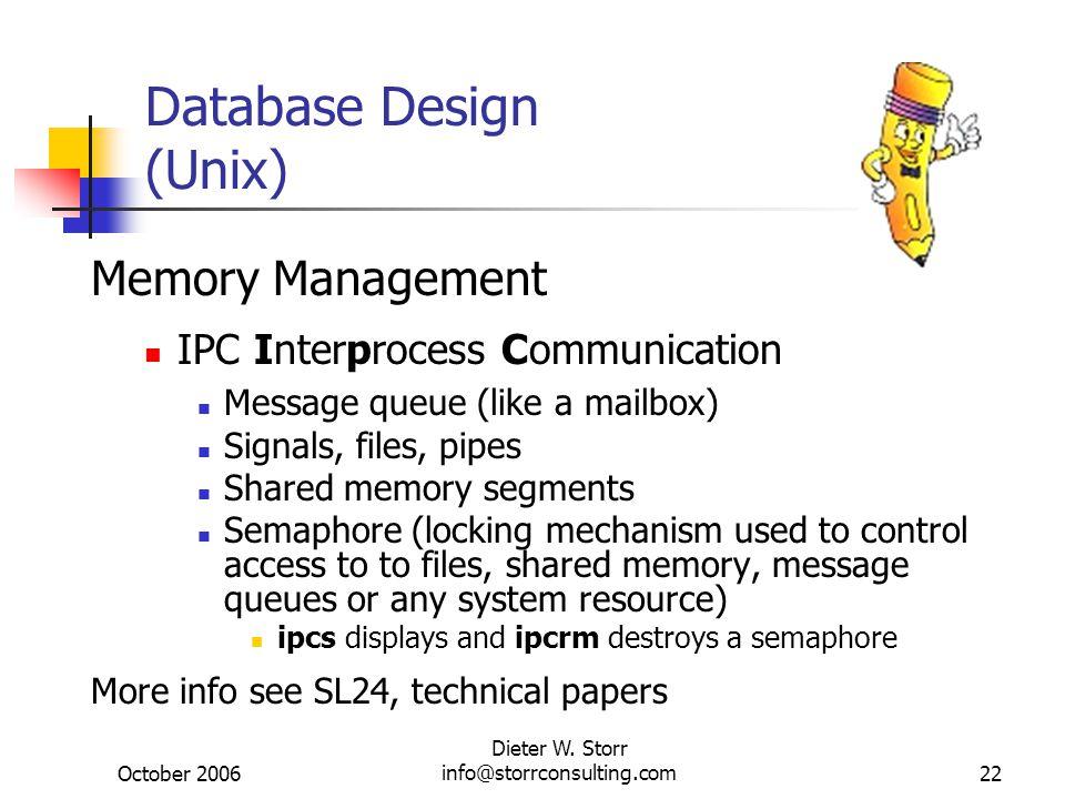 October 2006 Dieter W. Storr info@storrconsulting.com22 Database Design (Unix) Memory Management IPC Interprocess Communication Message queue (like a