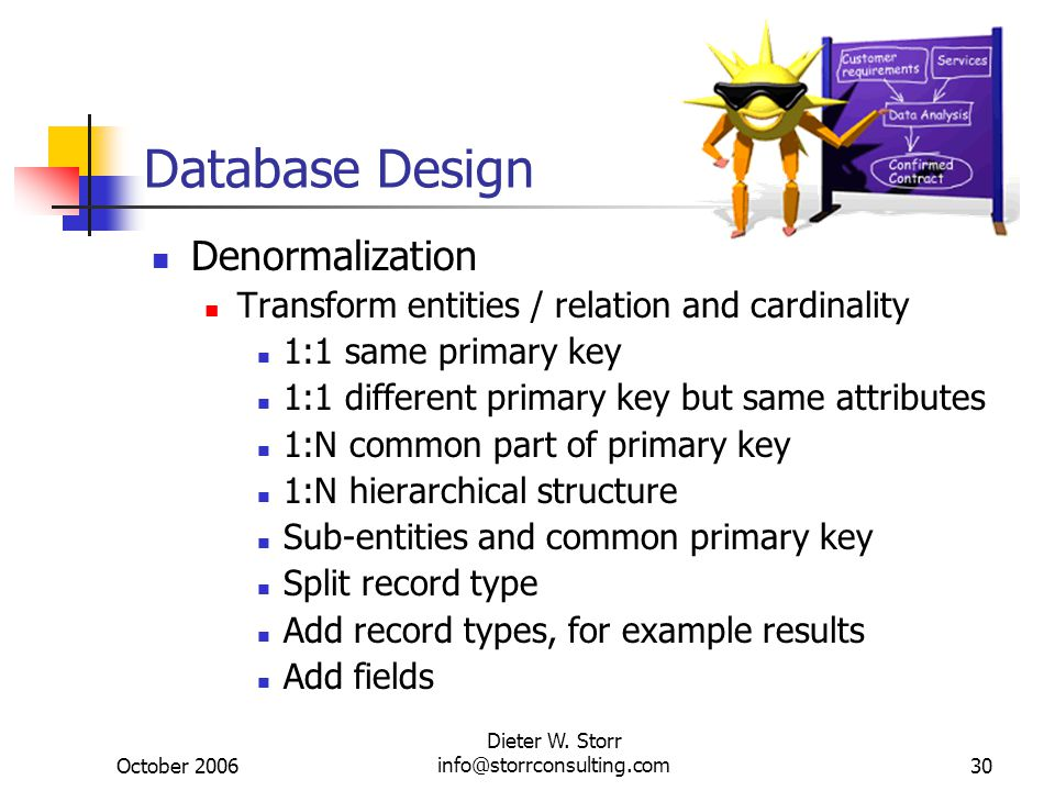 October 2006 Dieter W. Storr info@storrconsulting.com30 Database Design Denormalization Transform entities / relation and cardinality 1:1 same primary