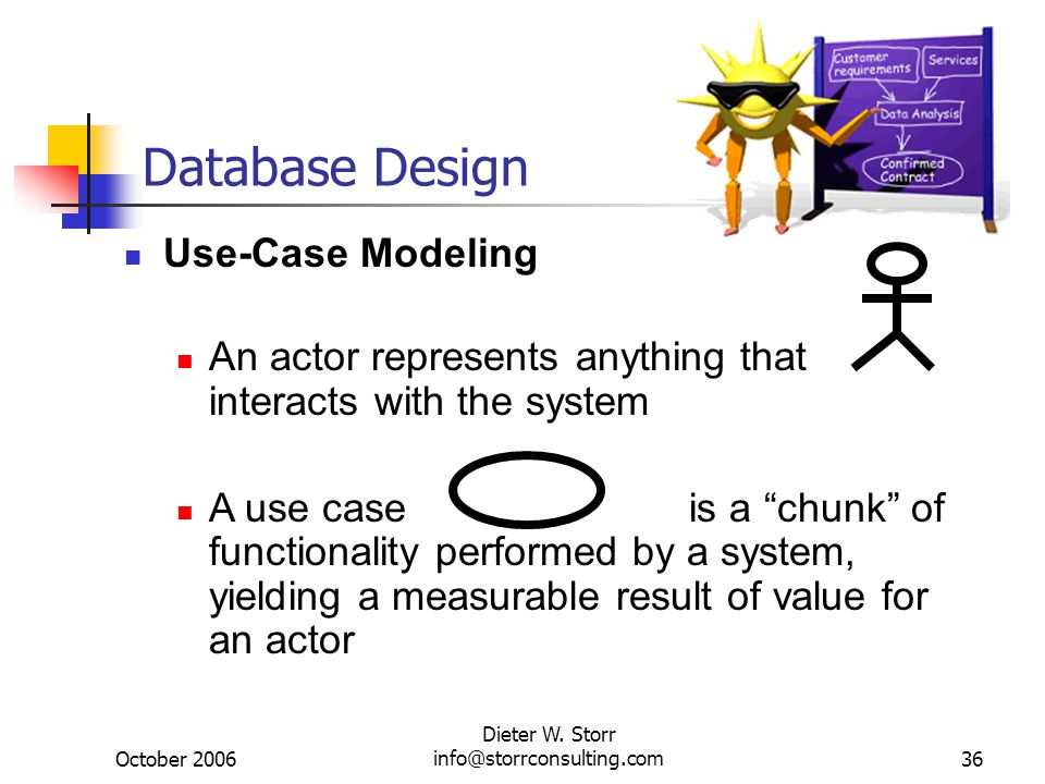 October 2006 Dieter W. Storr info@storrconsulting.com36 Database Design Use-Case Modeling An actor represents anything that interacts with the system
