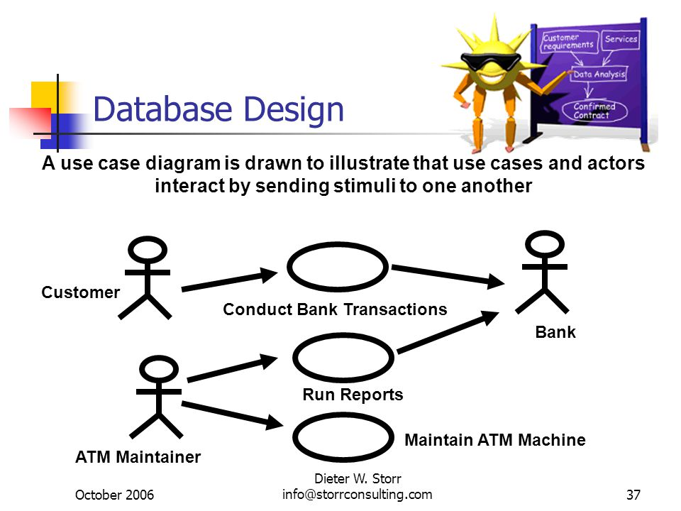 October 2006 Dieter W. Storr info@storrconsulting.com37 Database Design A use case diagram is drawn to illustrate that use cases and actors interact b