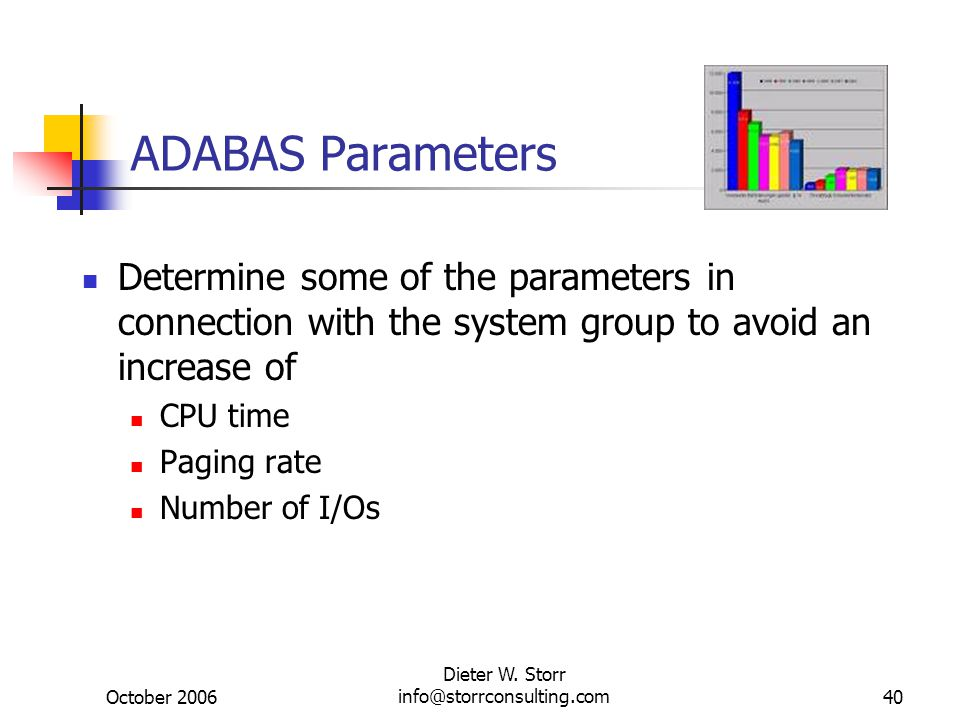 October 2006 Dieter W. Storr info@storrconsulting.com40 ADABAS Parameters Determine some of the parameters in connection with the system group to avoi