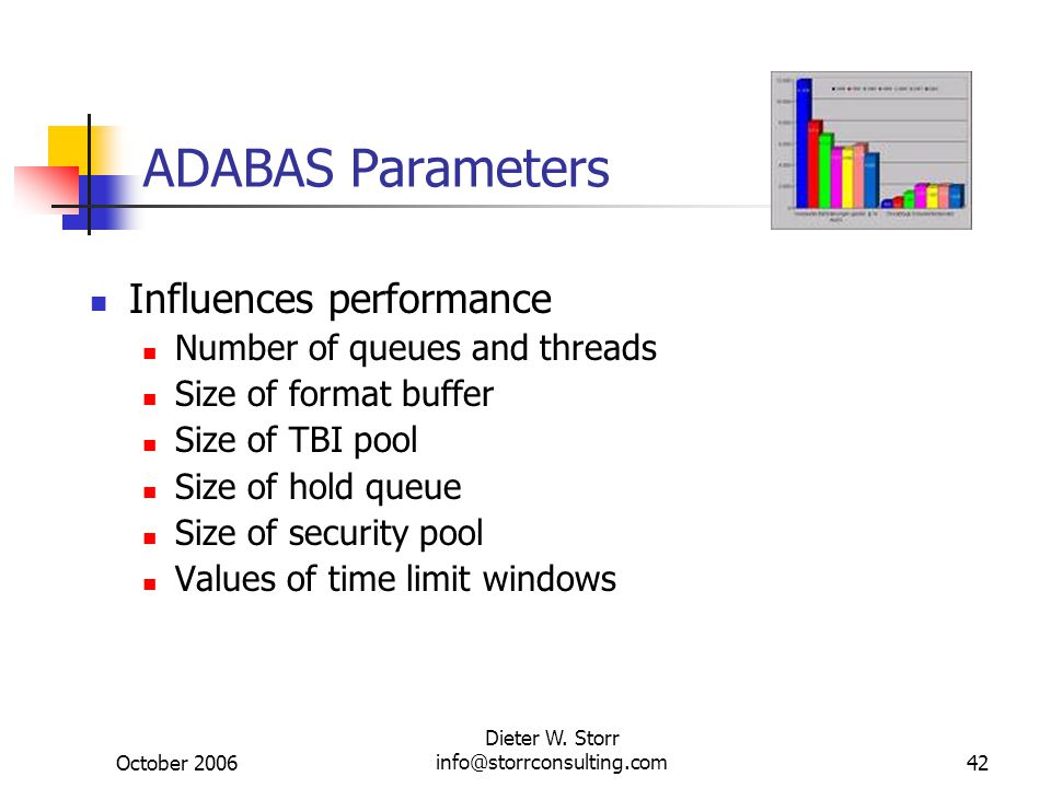 October 2006 Dieter W. Storr info@storrconsulting.com42 ADABAS Parameters Influences performance Number of queues and threads Size of format buffer Si