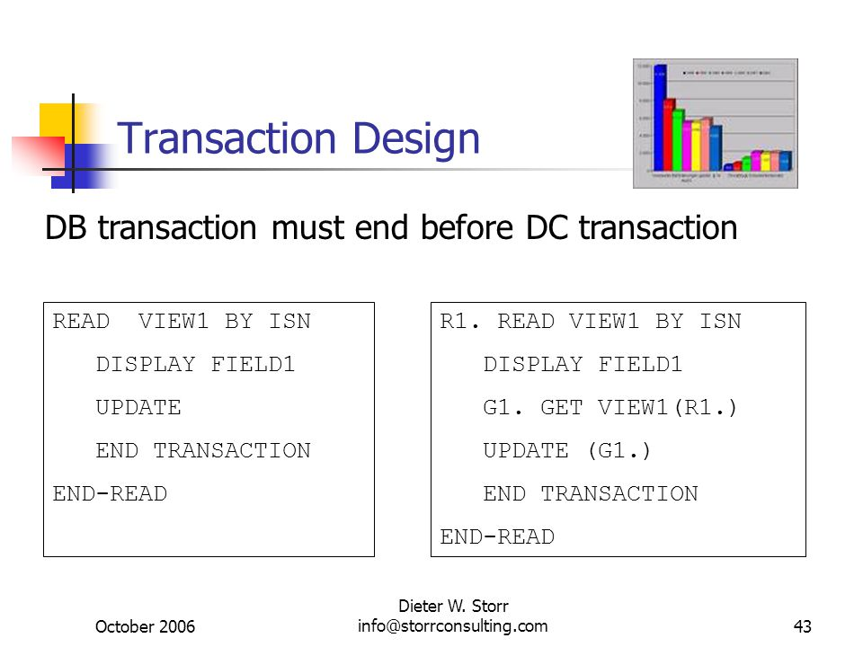 October 2006 Dieter W. Storr info@storrconsulting.com43 Transaction Design DB transaction must end before DC transaction READVIEW1 BY ISN DISPLAY FIEL