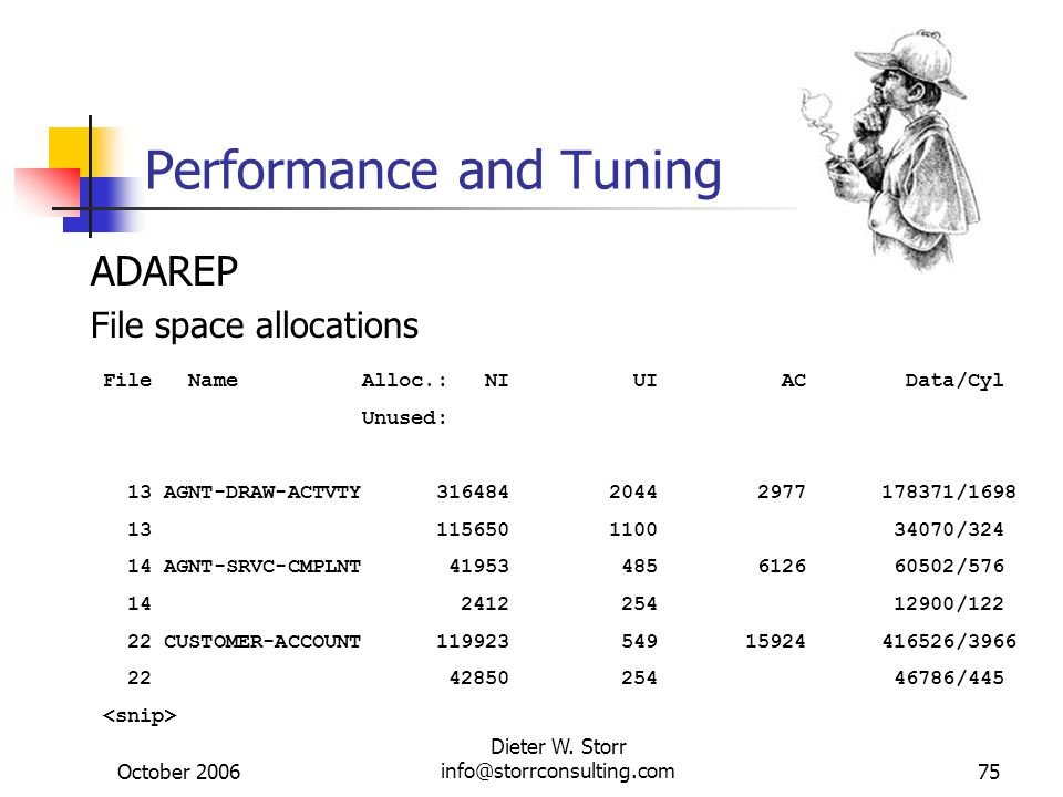 October 2006 Dieter W. Storr info@storrconsulting.com75 Performance and Tuning ADAREP File space allocations File Name Alloc.: NI UI AC Data/Cyl Unuse