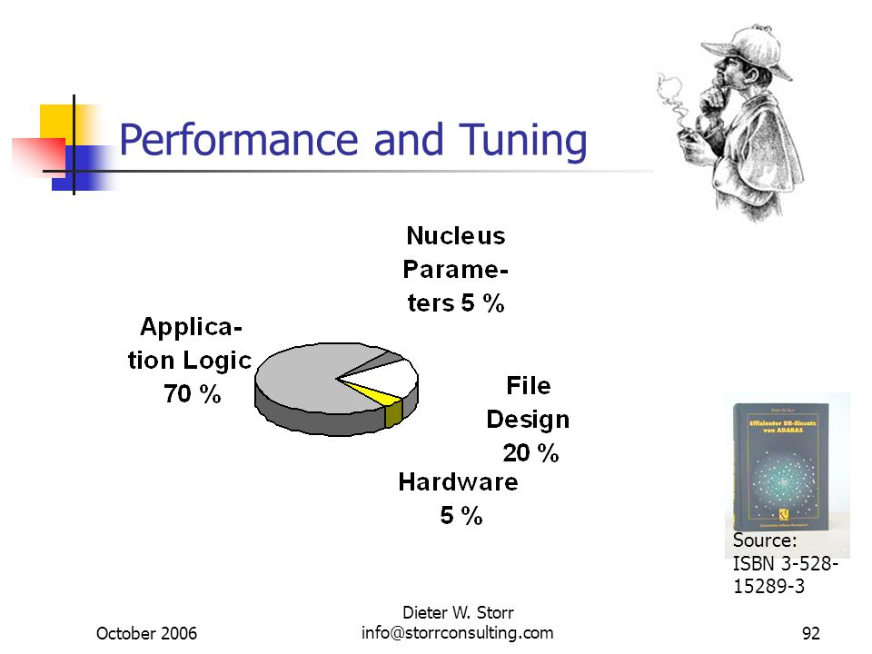 October 2006 Dieter W. Storr info@storrconsulting.com92 Performance and Tuning Source: ISBN 3-528- 15289-3
