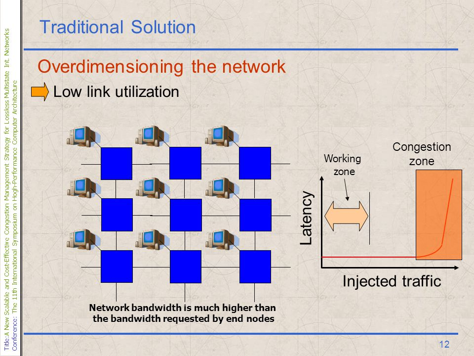 Title:A New Scalable and Cost-Effective Congestion Management Strategy for Lossless Multistate Int.