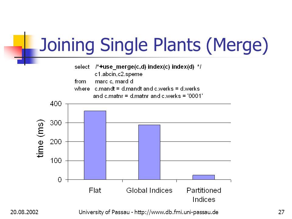 20.08.2002University of Passau - http://www.db.fmi.uni-passau.de27 Joining Single Plants (Merge)