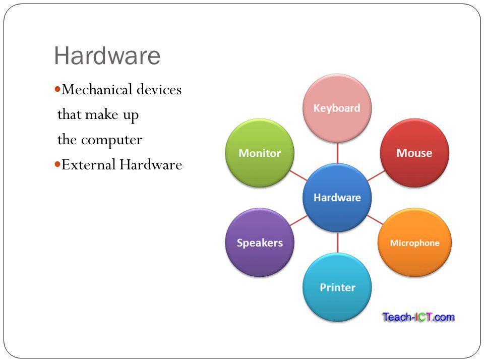 Hardware Internal Hardware