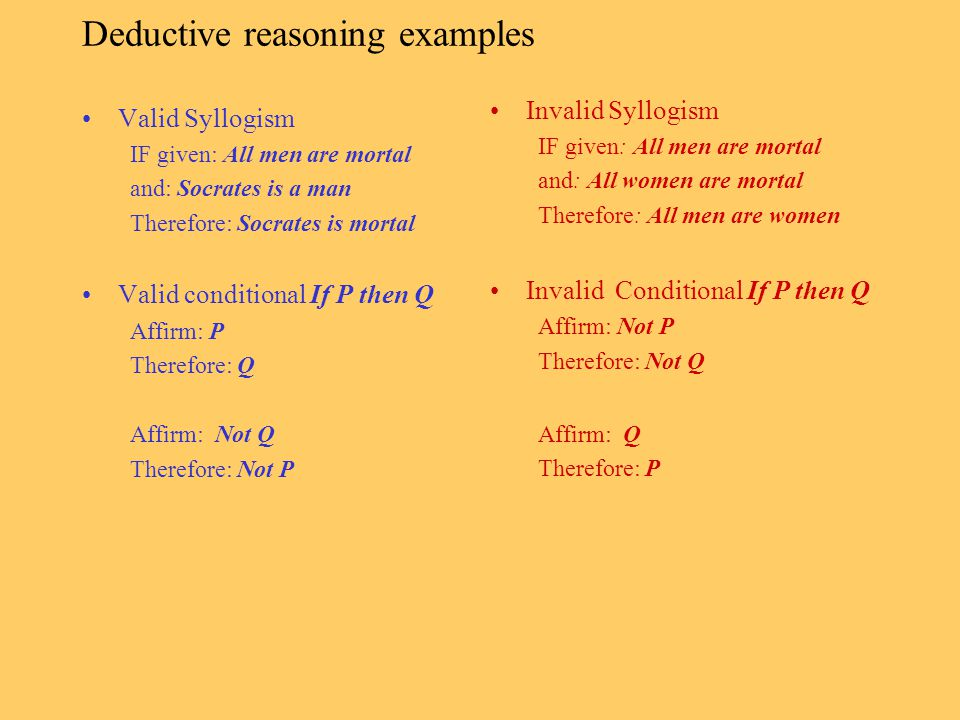 Deductive reasoning examples Valid Syllogism IF given: All men are mortal and: Socrates is a man Therefore: Socrates is mortal Valid conditional If P then Q Affirm: P Therefore: Q Affirm: Not Q Therefore: Not P Invalid Syllogism IF given: All men are mortal and: All women are mortal Therefore: All men are women Invalid Conditional If P then Q Affirm: Not P Therefore: Not Q Affirm: Q Therefore: P