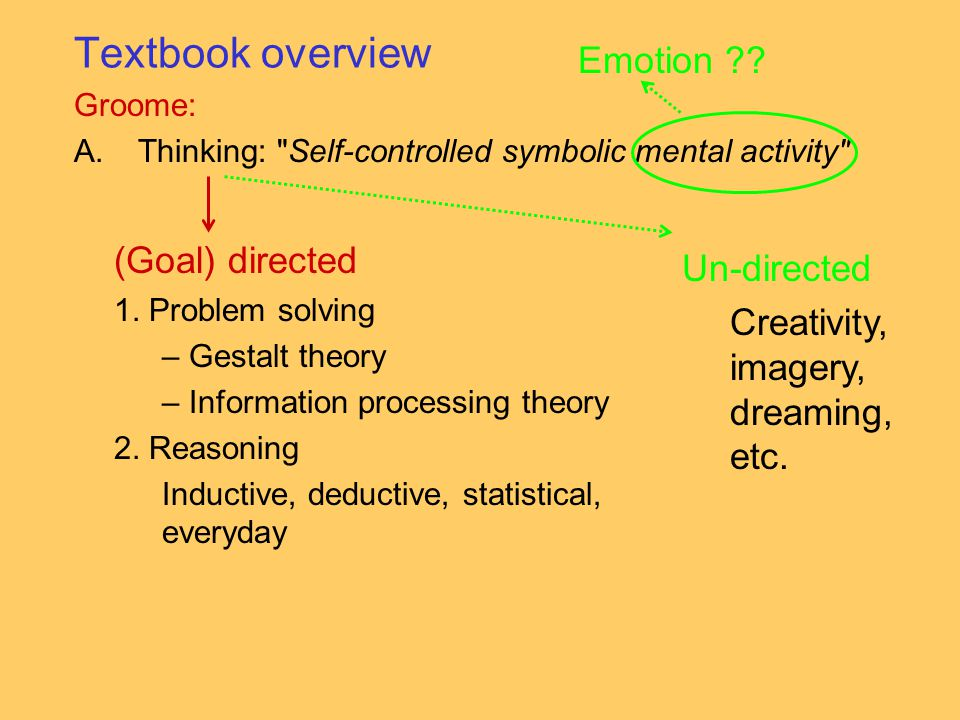 Textbook overview Groome: A.Thinking: Self-controlled symbolic mental activity (Goal) directed 1.