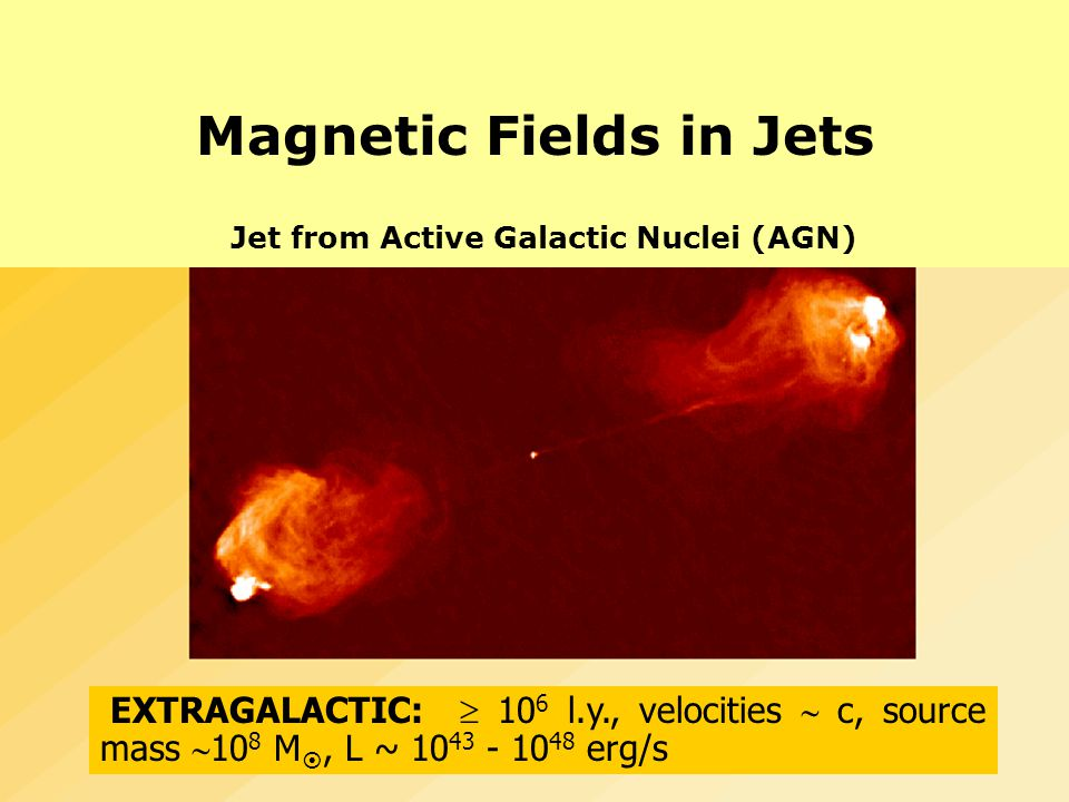 ASTROPHYSICAL JETS EXTRAGALACTIC: 10 6 l.y., velocities c, source mass 10 8 M, L ~ 10 43 - 10 48 erg/s Magnetic Fields in Jets Jet from Active Galacti