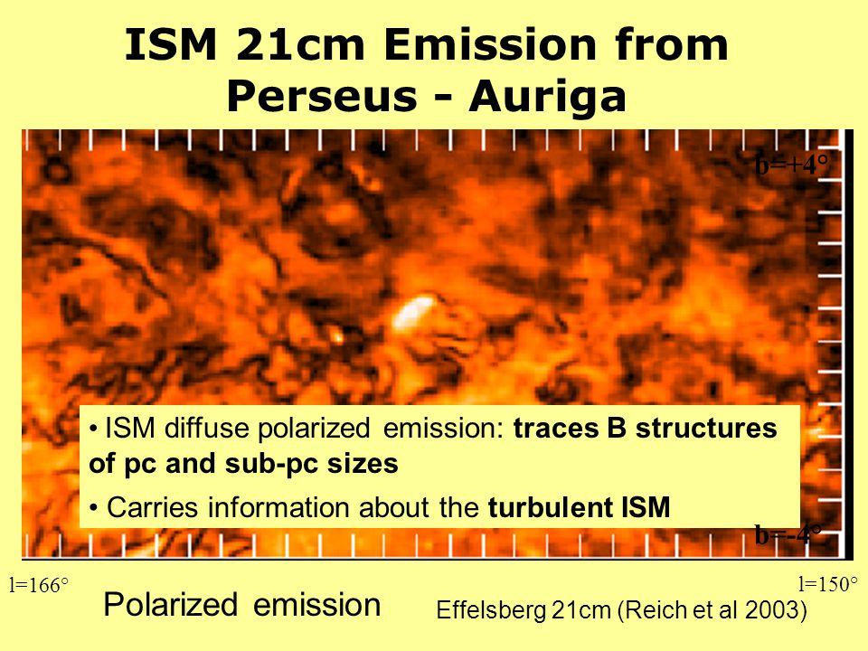 Effelsberg 21cm (Reich et al 2003) ISM 21cm Emission from Perseus - Auriga Polarized emission ISM diffuse polarized emission: traces B structures of p