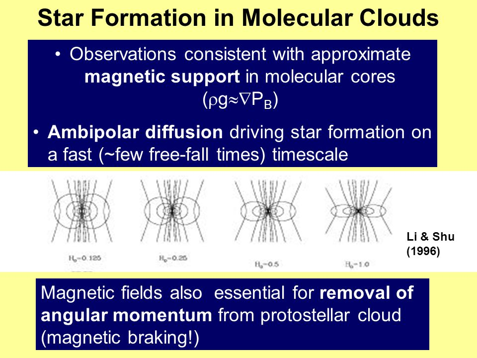 Star Formation in Molecular Clouds Observations consistent with approximate magnetic support in molecular cores ( g P B ) Ambipolar diffusion driving