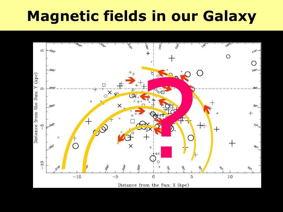 Magnetic fields in our Galaxy Han et al. 2001 ?