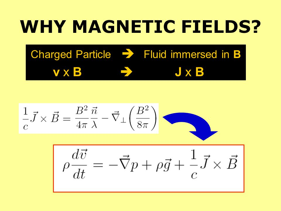 Models for Primordial Magnetic fields Inflation (breaking conformal invariance of electromagnetic field): B o (1Mpc) 10 -62 G.