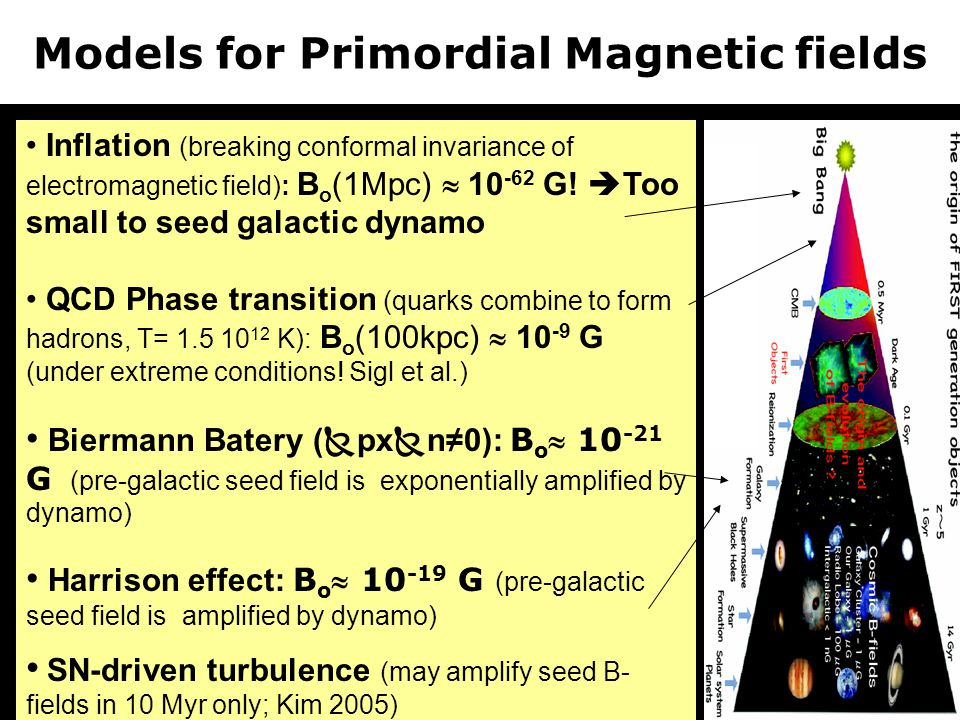 Models for Primordial Magnetic fields Inflation (breaking conformal invariance of electromagnetic field): B o (1Mpc) 10 -62 G! Too small to seed galac