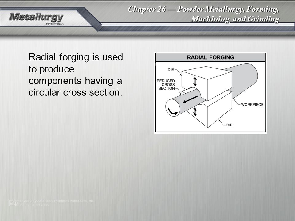 Chapter 26 Powder Metallurgy, Forming, Machining, and Grinding Radial forging is used to produce components having a circular cross section.