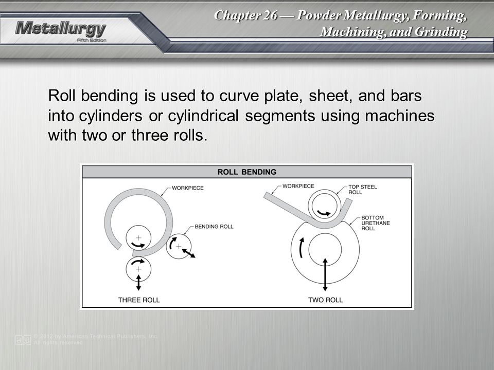 Chapter 26 Powder Metallurgy, Forming, Machining, and Grinding Roll bending is used to curve plate, sheet, and bars into cylinders or cylindrical segm