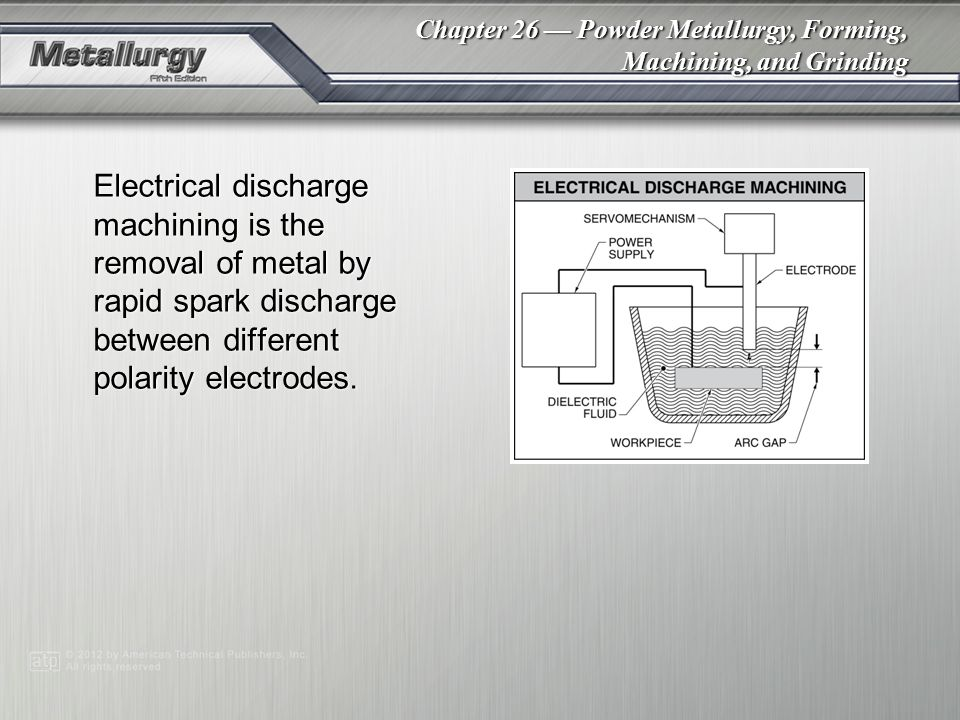 Chapter 26 Powder Metallurgy, Forming, Machining, and Grinding Electrical discharge machining is the removal of metal by rapid spark discharge between