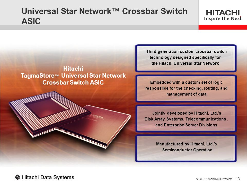 13 © 2007 Hitachi Data Systems Universal Star Network Crossbar Switch ASIC Third-generation custom crossbar switch technology designed specifically fo