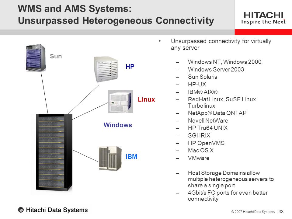33 © 2007 Hitachi Data Systems WMS and AMS Systems: Unsurpassed Heterogeneous Connectivity Unsurpassed connectivity for virtually any server –Windows