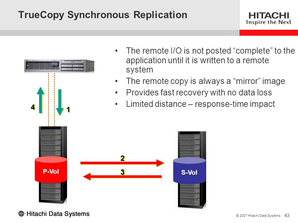 43 © 2007 Hitachi Data Systems 2 2 TrueCopy Synchronous Replication The remote I/O is not posted complete to the application until it is written to a