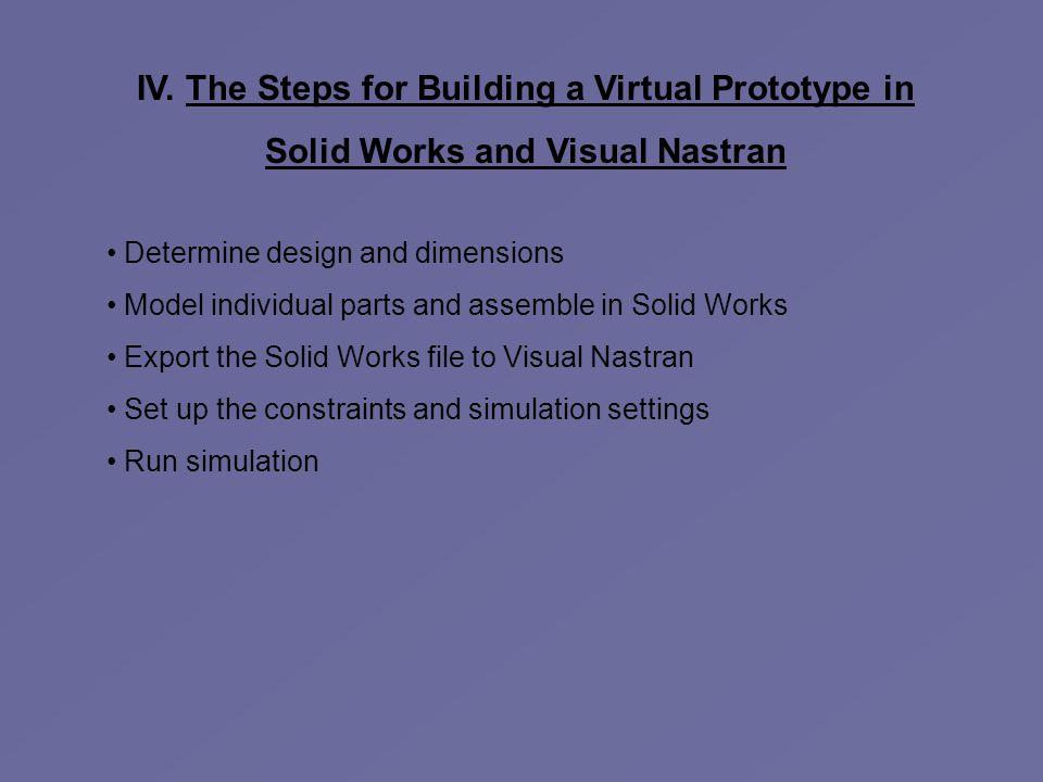 Determine Design and Dimensions Dimensions are in (mm)