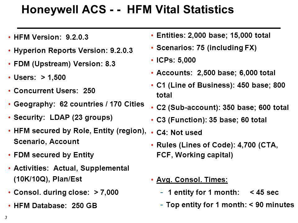 3 Honeywell ACS - - HFM Vital Statistics HFM Version: 9.2.0.3 Hyperion Reports Version: 9.2.0.3 FDM (Upstream) Version: 8.3 Users: > 1,500 Concurrent