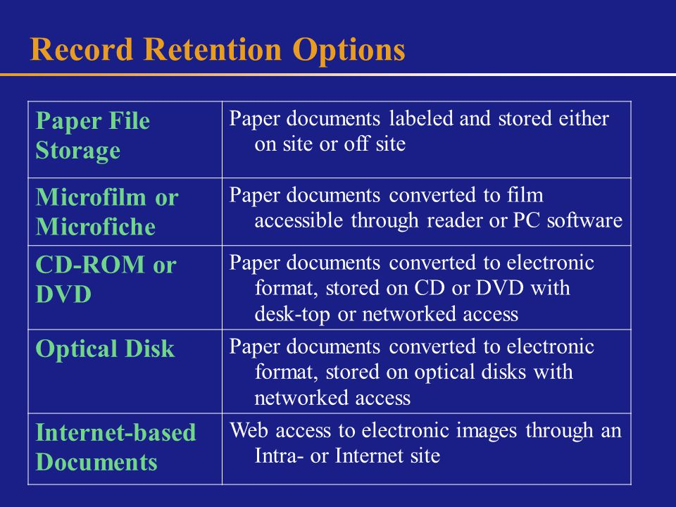 Record Retention Options Paper File Storage Paper documents labeled and stored either on site or off site Microfilm or Microfiche Paper documents converted to film accessible through reader or PC software CD-ROM or DVD Paper documents converted to electronic format, stored on CD or DVD with desk-top or networked access Optical Disk Paper documents converted to electronic format, stored on optical disks with networked access Internet-based Documents Web access to electronic images through an Intra- or Internet site