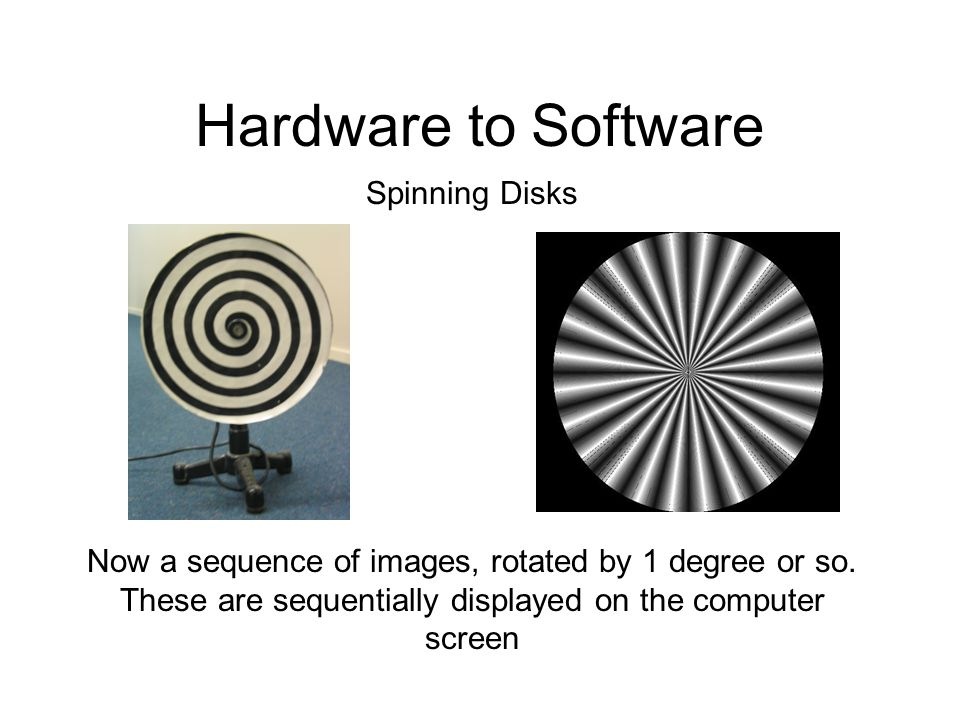 Hardware to Software Now a sequence of images, rotated by 1 degree or so.