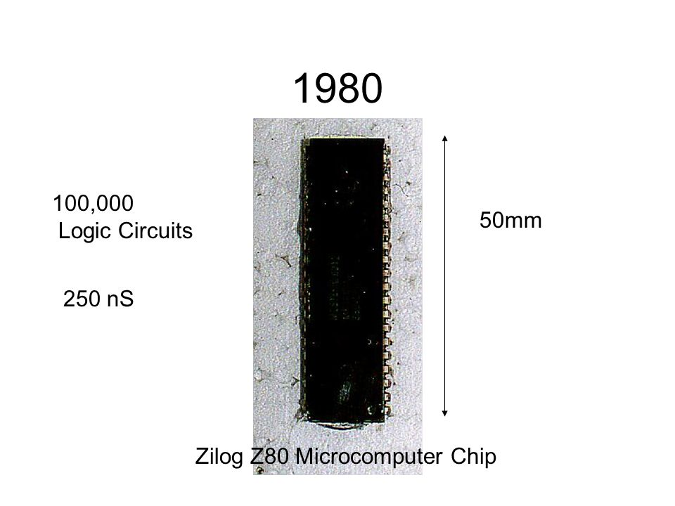 1980 Zilog Z80 Microcomputer Chip 100,000 Logic Circuits 50mm 250 nS