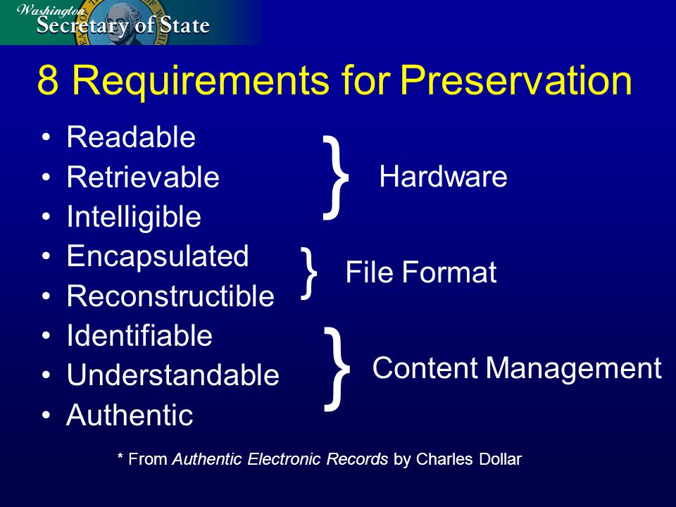 8 Requirements for Preservation Readable Retrievable Intelligible Encapsulated Reconstructible Identifiable Understandable Authentic * From Authentic Electronic Records by Charles Dollar } Hardware } File Format } Content Management