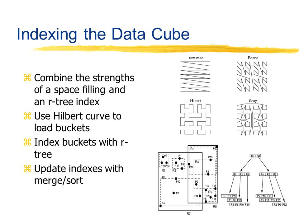 Indexing the Data Cube zCombine the strengths of a space filling and an r-tree index zUse Hilbert curve to load buckets zIndex buckets with r- tree zU