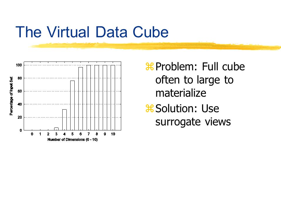 The Virtual Data Cube z Problem: Full cube often to large to materialize z Solution: Use surrogate views