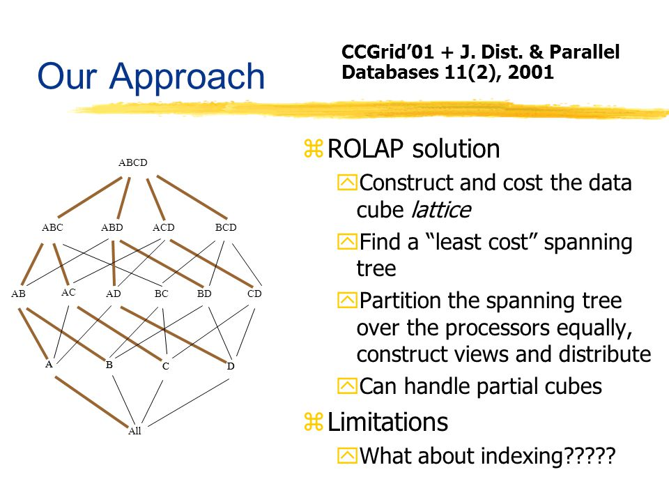 Our Approach zROLAP solution yConstruct and cost the data cube lattice yFind a least cost spanning tree yPartition the spanning tree over the processo