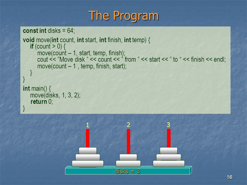 16 disks = 3 1 23 The Program const int disks = 64; void move( int count, int start, int finish, int temp) { if (count > 0) { move(count – 1, start, t