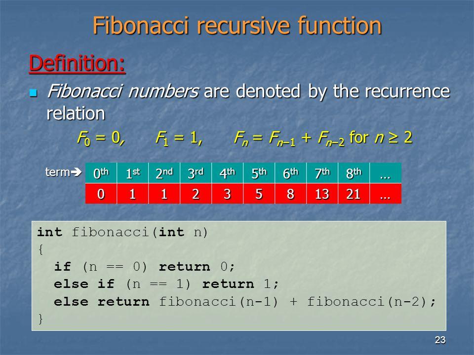 23 Fibonacci recursive function Definition: Fibonacci numbers are denoted by the recurrence relation Fibonacci numbers are denoted by the recurrence r