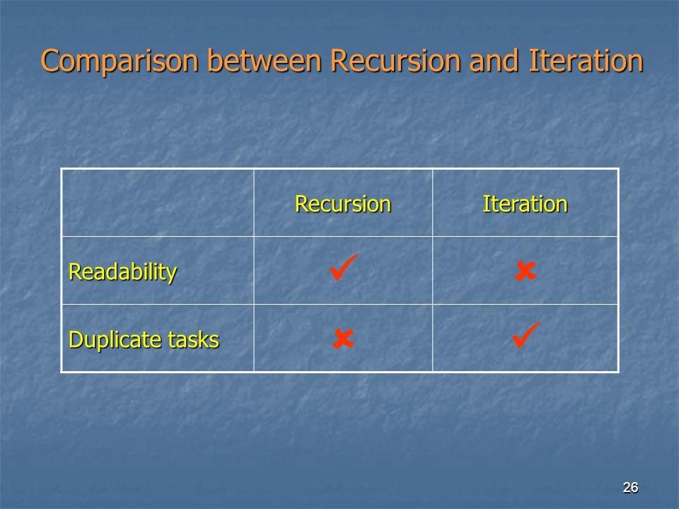 26 Comparison between Recursion and Iteration RecursionIteration Readability Duplicate tasks