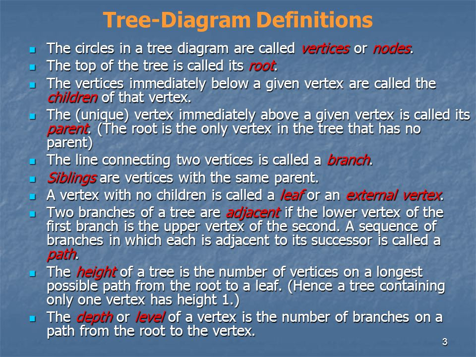 3 Tree-Diagram Definitions The circles in a tree diagram are called vertices or nodes. The circles in a tree diagram are called vertices or nodes. The