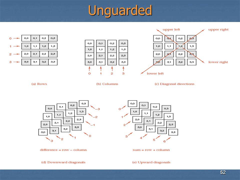 52 Unguarded