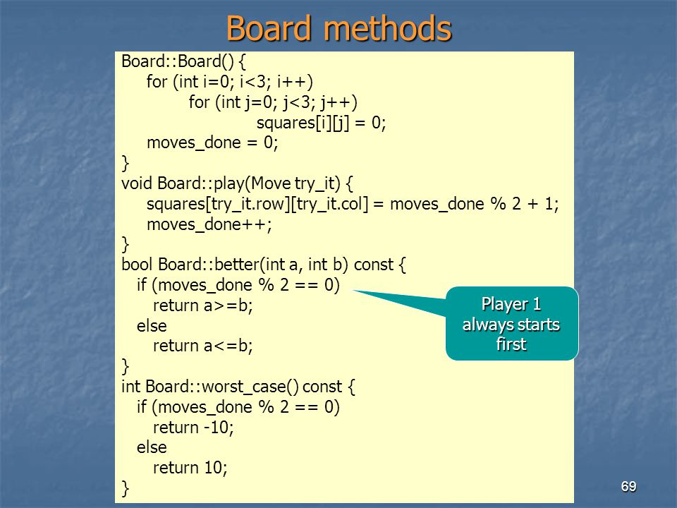 69 Board methods Board::Board() { for (int i=0; i<3; i++) for (int j=0; j<3; j++) squares[i][j] = 0; moves_done = 0; } void Board::play(Move try_it) {