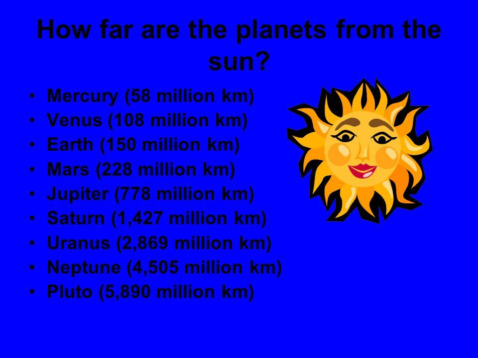 How far are the planets from the sun? Mercury (58 million km) Venus (108 million km) Earth (150 million km) Mars (228 million km) Jupiter (778 million