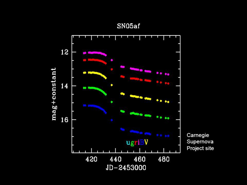 Carnegie Supernova Project site