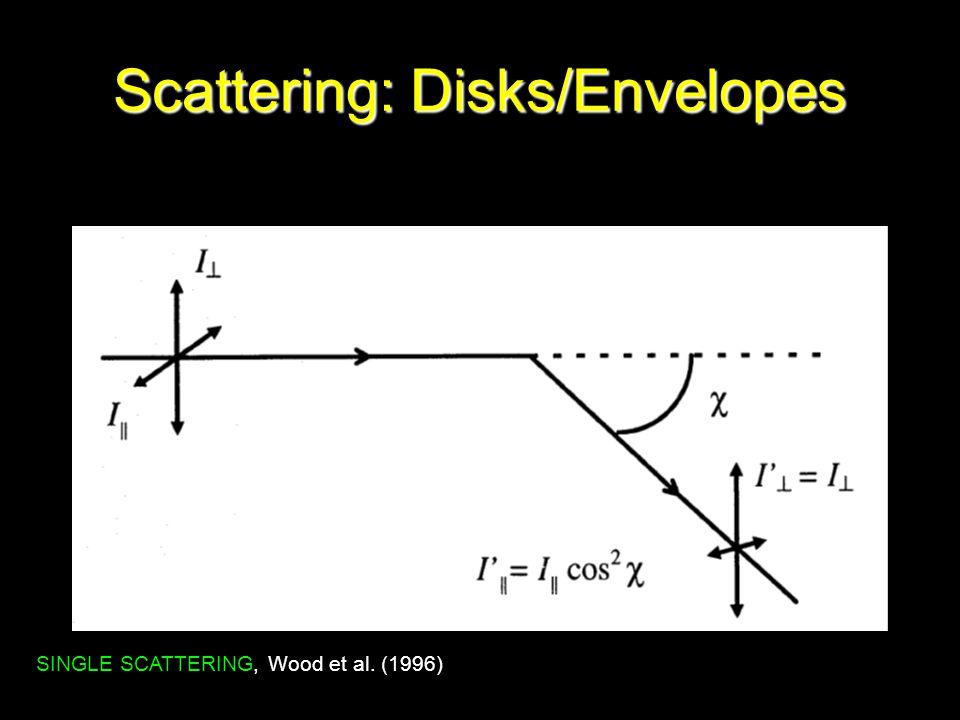 SINGLE SCATTERING, Wood et al. (1996) Scattering: Disks/Envelopes